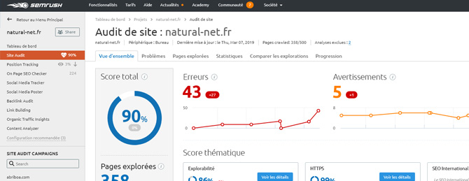 Audit qualité des sites Internet